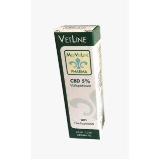 VetLine - CBD (Hund)