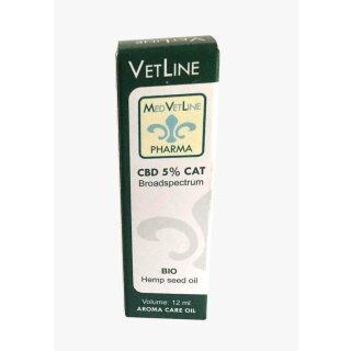 VetLine - CBD (Katze) 5%